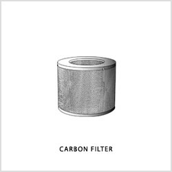 Organic Air Cleaners - AllerAir Replacement Filters